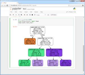 jupyter_tree